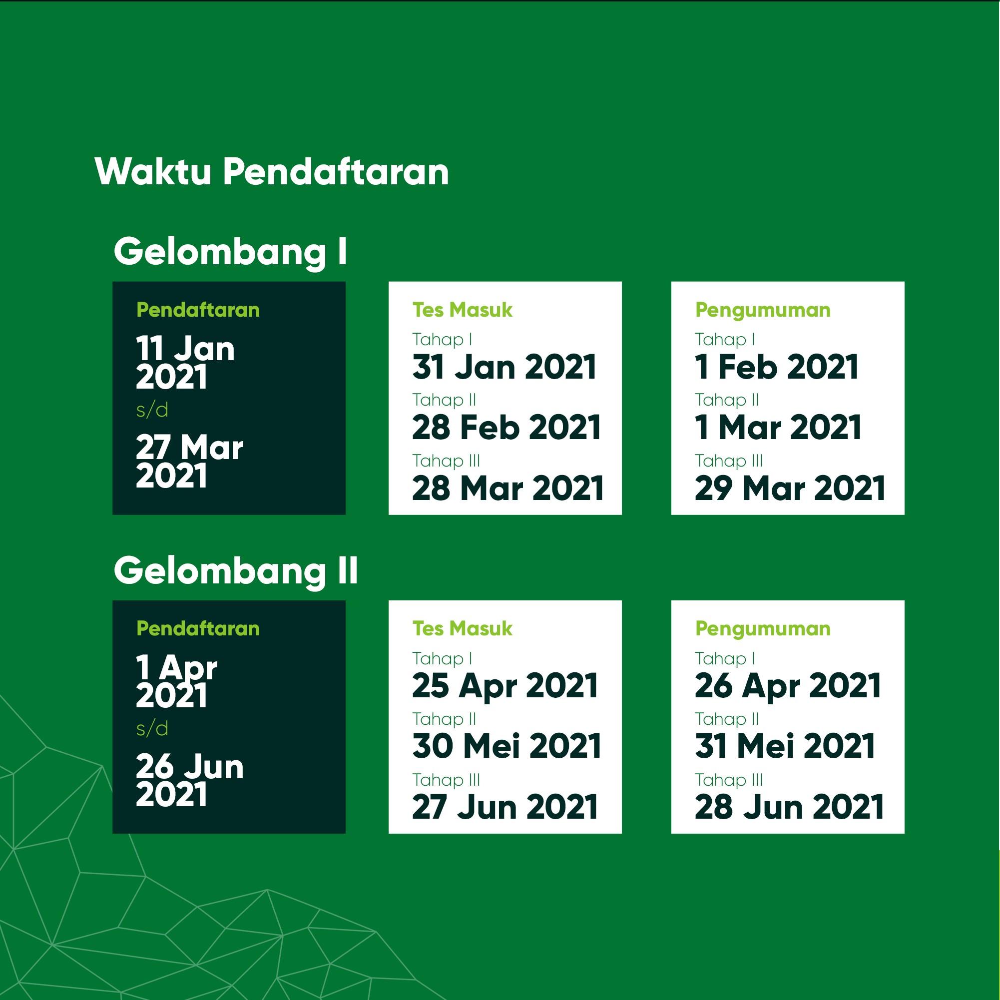 Jadwal PSB Al-Muayyad