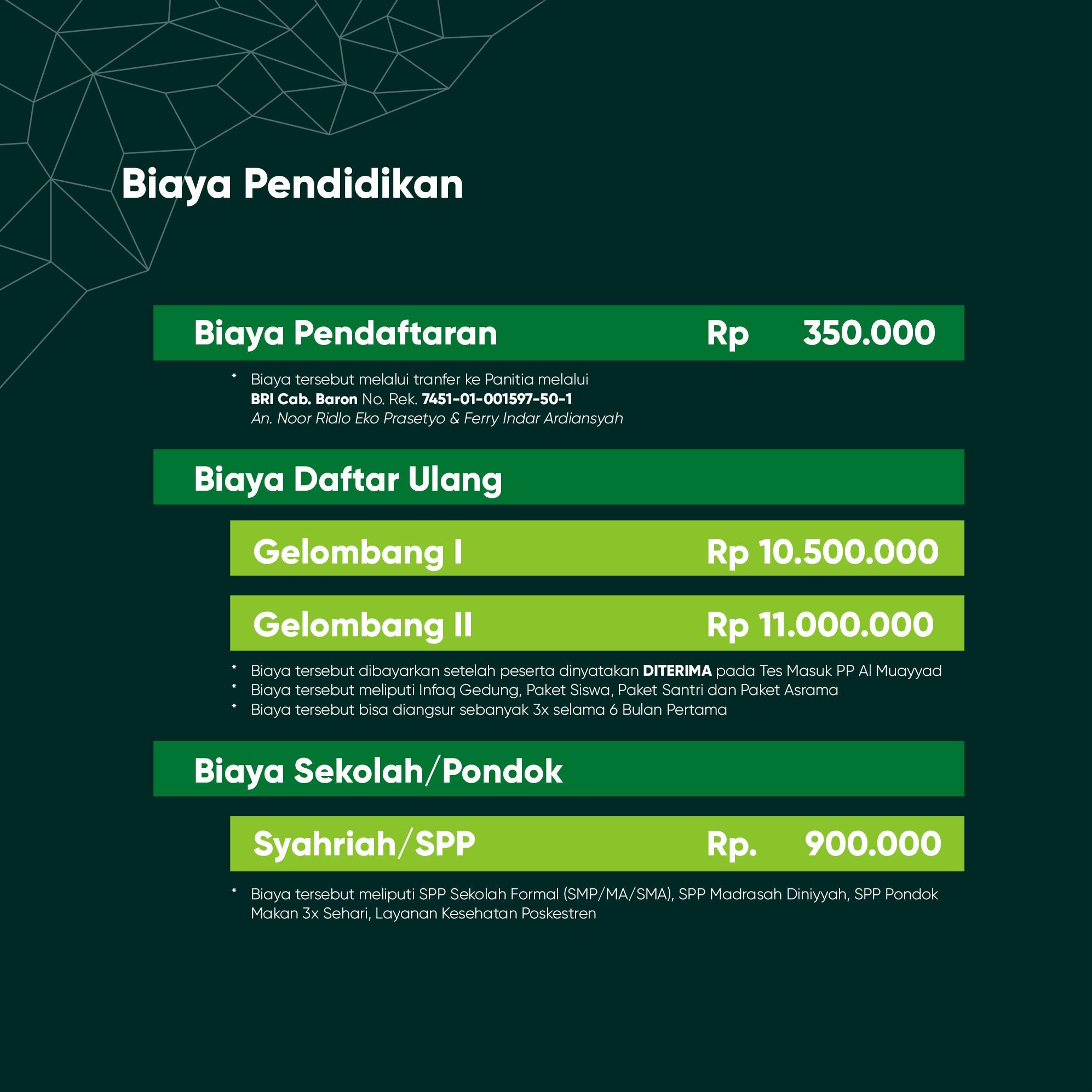Biaya Pendaftaran Al-Muayyad