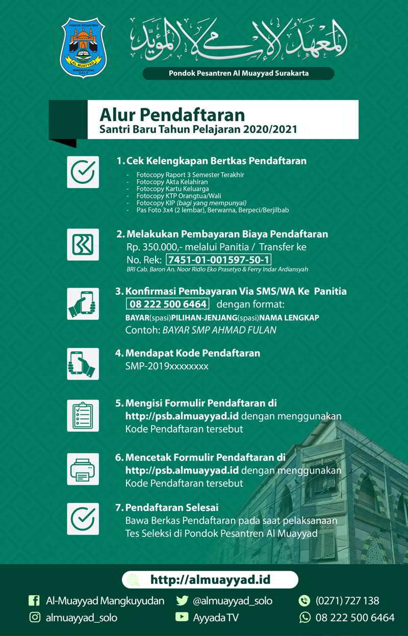 Alur Pendaftaran PSB Al-Muayyad